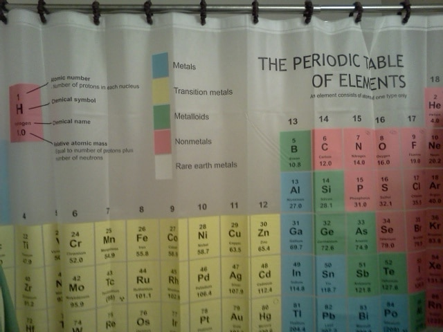 A main component of our science laboratory bathroom is a periodic table shower curtain.